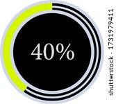 percentage diagram showing 40 ...