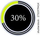 percentage diagram showing 30 ...