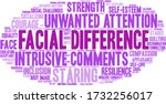 Facial Difference Word Cloud On ...