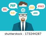 flat vector illustration of... | Shutterstock .eps vector #173244287