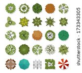 Landscape Design Elements...