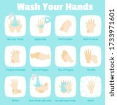 wash your hands steps vector... | Shutterstock .eps vector #1733971601