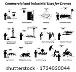 drone usage and applications... | Shutterstock .eps vector #1734030044