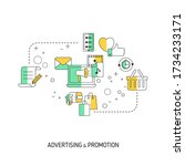 adverting and promotion concept.... | Shutterstock .eps vector #1734233171