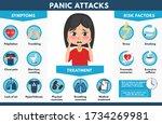 panic attacks symptoms... | Shutterstock .eps vector #1734269981