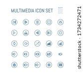 set of multimedia audio sound...