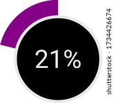 circle pie chart showing 21 ...