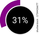 circle pie chart showing 31 ...
