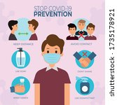 prevention tips sign   symbol...   Shutterstock .eps vector #1735178921