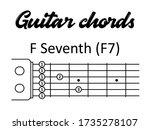 The Basic Guitar Chord F...