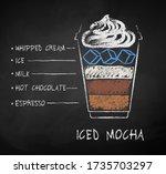 vector chalk drawn sketch of... | Shutterstock .eps vector #1735703297