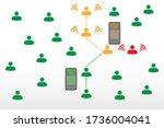 people silhouette symbols... | Shutterstock .eps vector #1736004041