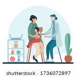 vector illustration of female... | Shutterstock .eps vector #1736072897