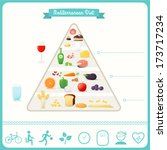 mediterranean diet food pyramid ... | Shutterstock .eps vector #173717234