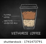 vector chalk drawn sketch of... | Shutterstock .eps vector #1741473791