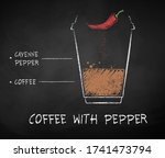 vector chalk drawn sketch of... | Shutterstock .eps vector #1741473794