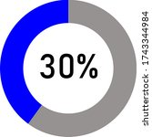 blue and ash percentage 30