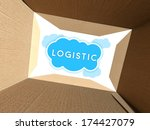 logistic on sky seen from... | Shutterstock . vector #174427079