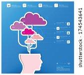 communication connection cloud...