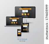 responsive web design. mock up. ...