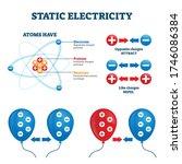 static electricity vector... | Shutterstock .eps vector #1746086384