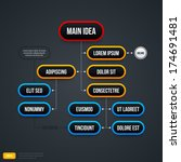 organizational chart template.... | Shutterstock .eps vector #174691481
