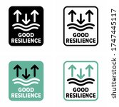 """good resilience"" ability to... 