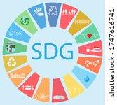 sustainable development goals...