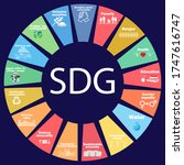sustainable development goals...