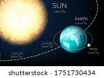 sun earth and moon. astronomy... | Shutterstock .eps vector #1751730434