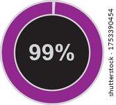 ninety nine percentage circle...