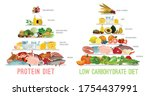 high protein vs low carb diet... | Shutterstock .eps vector #1754437991