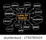 indoor air quality mind map ... | Shutterstock .eps vector #1754785424