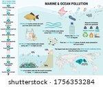 trash items found littering in... | Shutterstock .eps vector #1756353284