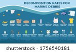 decomposition rates for marine... | Shutterstock .eps vector #1756540181