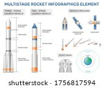 multi stage rocket infographics.... | Shutterstock .eps vector #1756817594