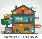 flat design house infographics | Shutterstock .eps vector #176120915