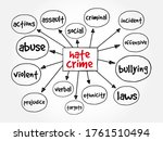 hate crime mind map  concept... | Shutterstock .eps vector #1761510494