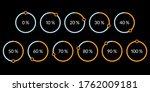 percentage pie chart set....