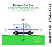 Newton S 1 St Law. 4 Forces...