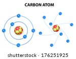 structure carbon atom on white... | Shutterstock .eps vector #176251925