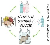 infographic of fish with... | Shutterstock .eps vector #1762983761