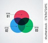 three overlapping circles. venn ...   Shutterstock .eps vector #1765672691