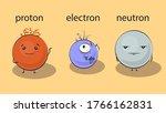 Cartoon Proton  Electron And...