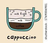 hand drawn cappuccino coffee...   Shutterstock .eps vector #1769006981