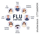 cold and flu symptoms. medical... | Shutterstock .eps vector #1771660454