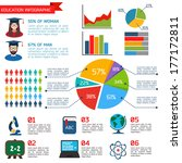 flat education infographic... | Shutterstock .eps vector #177172811