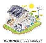solar cell house diagram  smart ... | Shutterstock .eps vector #1774260797