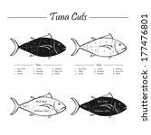 tuna cuts   black   white  ... | Shutterstock . vector #177476801