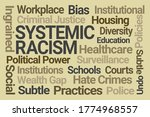 Systemic Racism Word Cloud On...